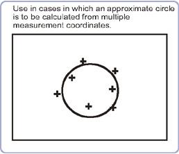 How do I perform circular regression?